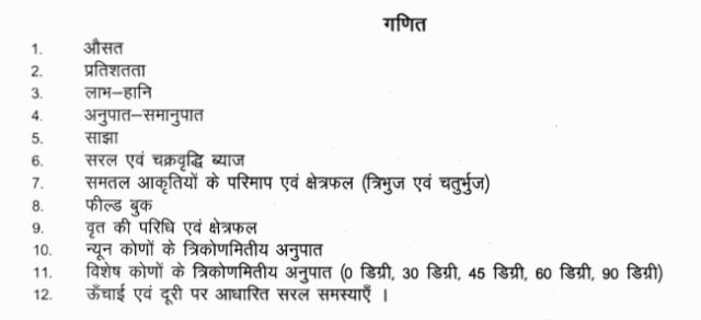 Rajasthan Patwari Exam 2015 Maths Syllabus