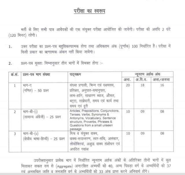 Rajasthan Postal Circle Syllabus & Exam Pattern 2015 For GDS Exam